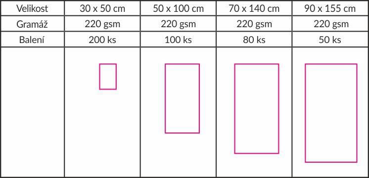 Velikosti ručníku z mikrovlákna