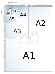 Formát papíru A