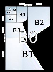Formát papíru B